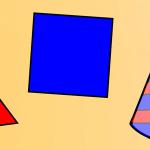 Trójkąty, kwadraty i stożki - czyli prosta gra biznesowa dla młodzieży